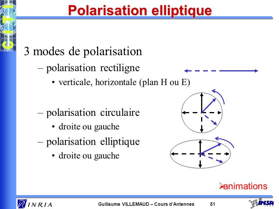 Guillaume VILLEMAUD – Cours dAntennes 51 3 modes de polarisation –polarisation rectiligne verticale, horizontale (plan H ou E) –polarisation circulair
