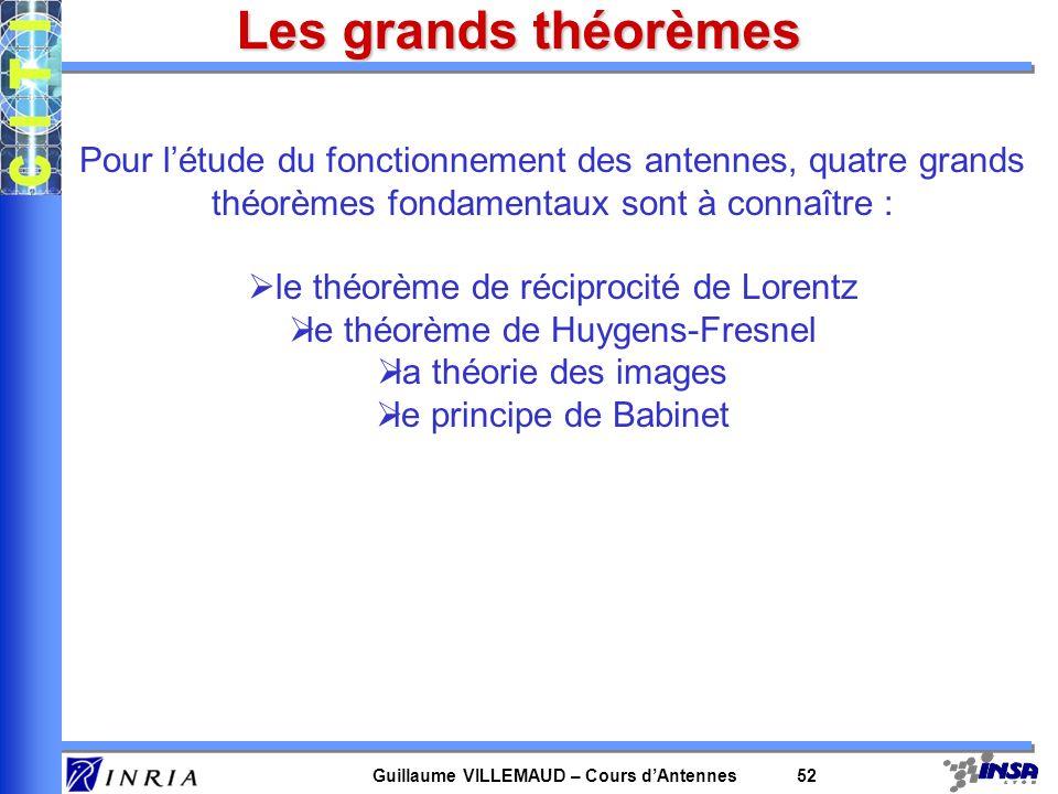 Guillaume VILLEMAUD – Cours dAntennes 52 Les grands théorèmes Pour létude du fonctionnement des antennes, quatre grands théorèmes fondamentaux sont à