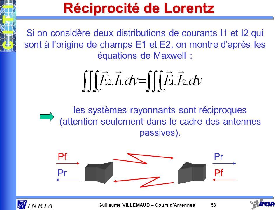 Guillaume VILLEMAUD – Cours dAntennes 53 Réciprocité de Lorentz Si on considère deux distributions de courants I1 et I2 qui sont à lorigine de champs