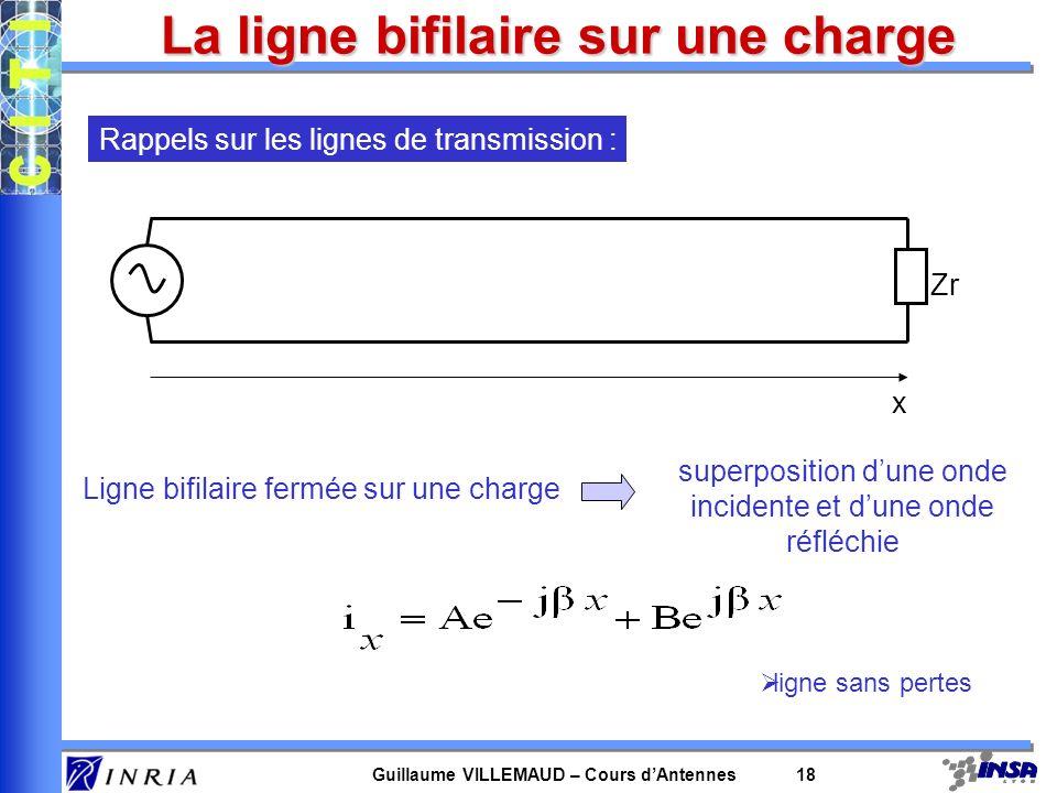 Guillaume VILLEMAUD – Cours dAntennes 18 La ligne bifilaire sur une charge Zr Rappels sur les lignes de transmission : x Ligne bifilaire fermée sur un