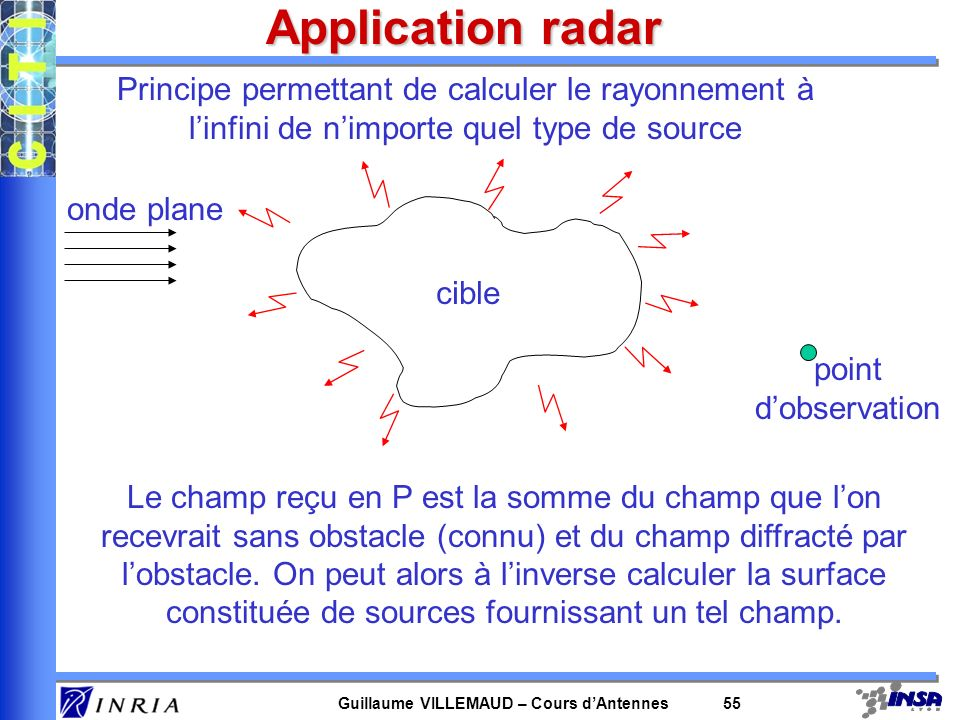 Guillaume VILLEMAUD – Cours dAntennes 55 Application radar Principe permettant de calculer le rayonnement à linfini de nimporte quel type de source ci