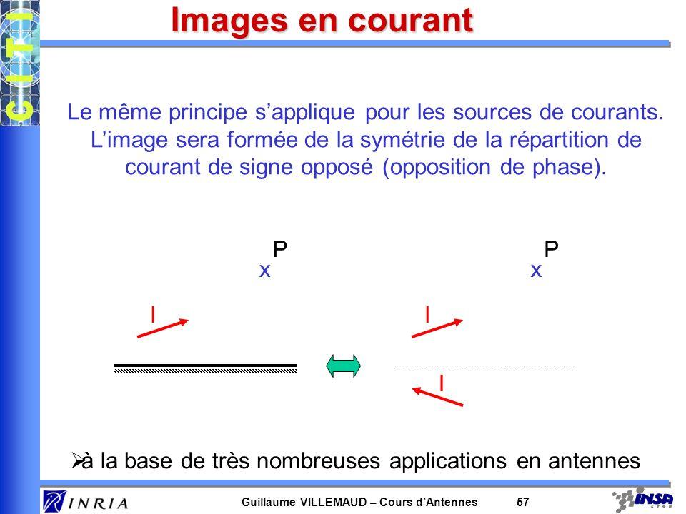 Guillaume VILLEMAUD – Cours dAntennes 57 Images en courant Le même principe sapplique pour les sources de courants. Limage sera formée de la symétrie