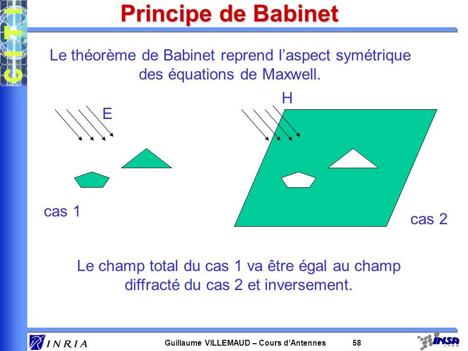 Guillaume VILLEMAUD – Cours dAntennes 58 Principe de Babinet Le théorème de Babinet reprend laspect symétrique des équations de Maxwell. E H cas 1 cas