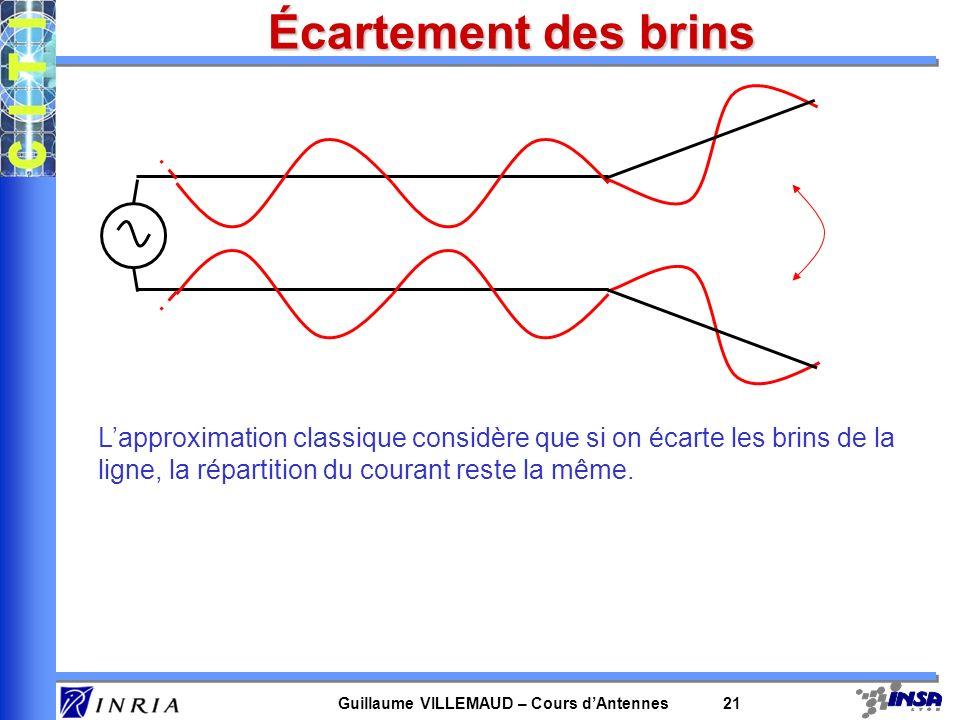 Guillaume VILLEMAUD – Cours dAntennes 21 Écartement des brins Lapproximation classique considère que si on écarte les brins de la ligne, la répartitio