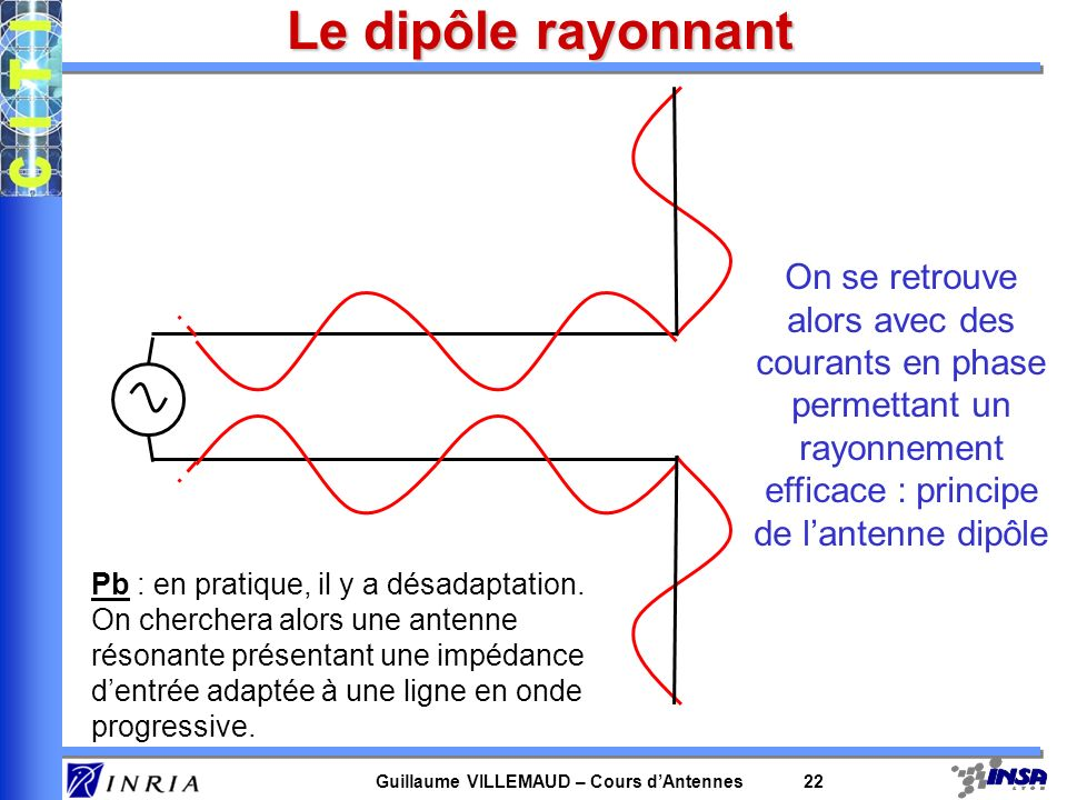 Guillaume VILLEMAUD – Cours dAntennes 22 Le dipôle rayonnant On se retrouve alors avec des courants en phase permettant un rayonnement efficace : prin