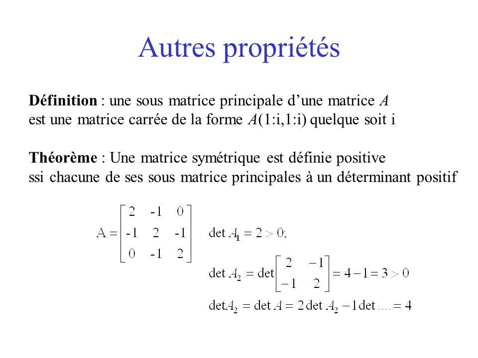 Autres propriétés Définition : une sous matrice principale dune matrice A est une matrice carrée de la forme A(1:i,1:i) quelque soit i Théorème : Une