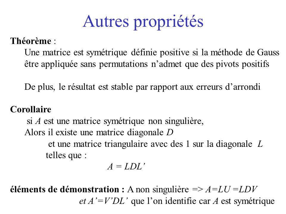 Autres propriétés Théorème : Une matrice est symétrique définie positive si la méthode de Gauss être appliquée sans permutations nadmet que des pivots positifs De plus, le résultat est stable par rapport aux erreurs darrondi Corollaire si A est une matrice symétrique non singulière, Alors il existe une matrice diagonale D et une matrice triangulaire avec des 1 sur la diagonale L telles que : A = LDL éléments de démonstration : A non singulière => A=LU =LDV et A=VDL que lon identifie car A est symétrique