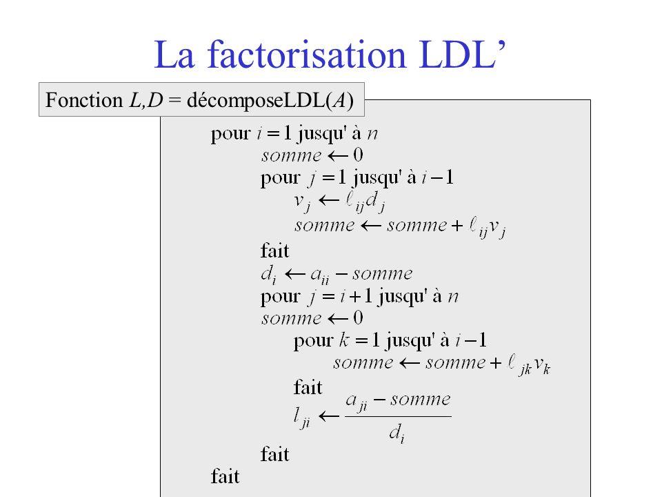 La factorisation LDL Fonction L,D = décomposeLDL(A)