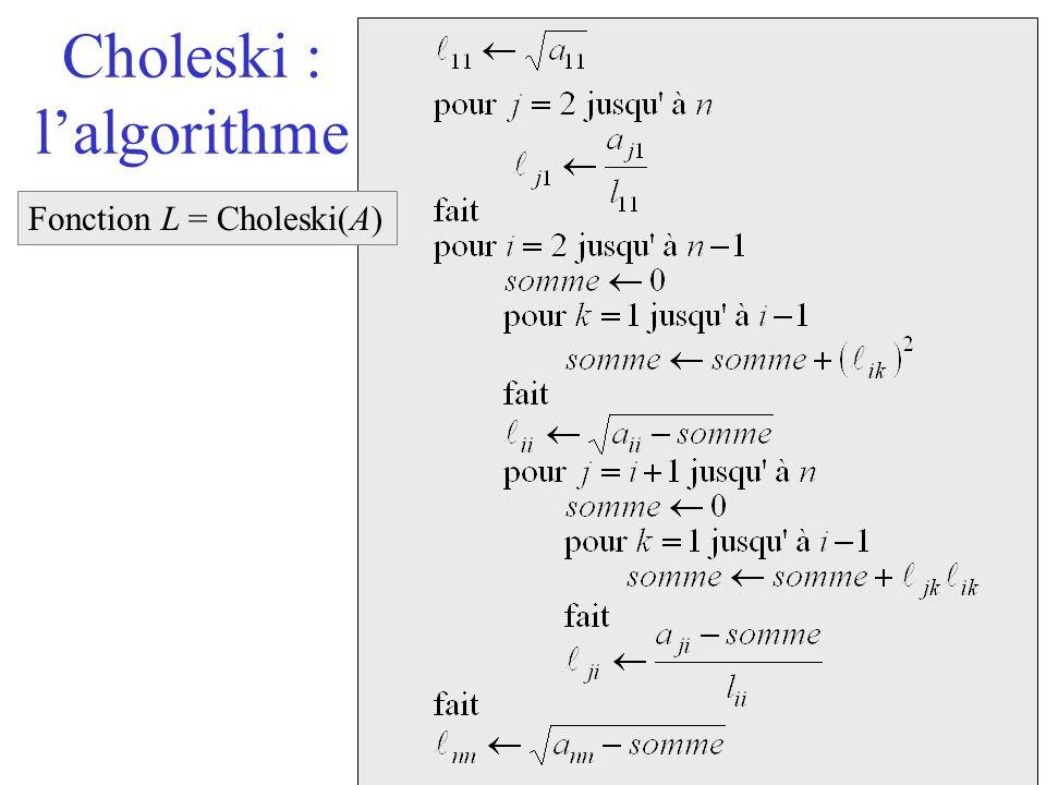 Choleski : lalgorithme Fonction L = Choleski(A)