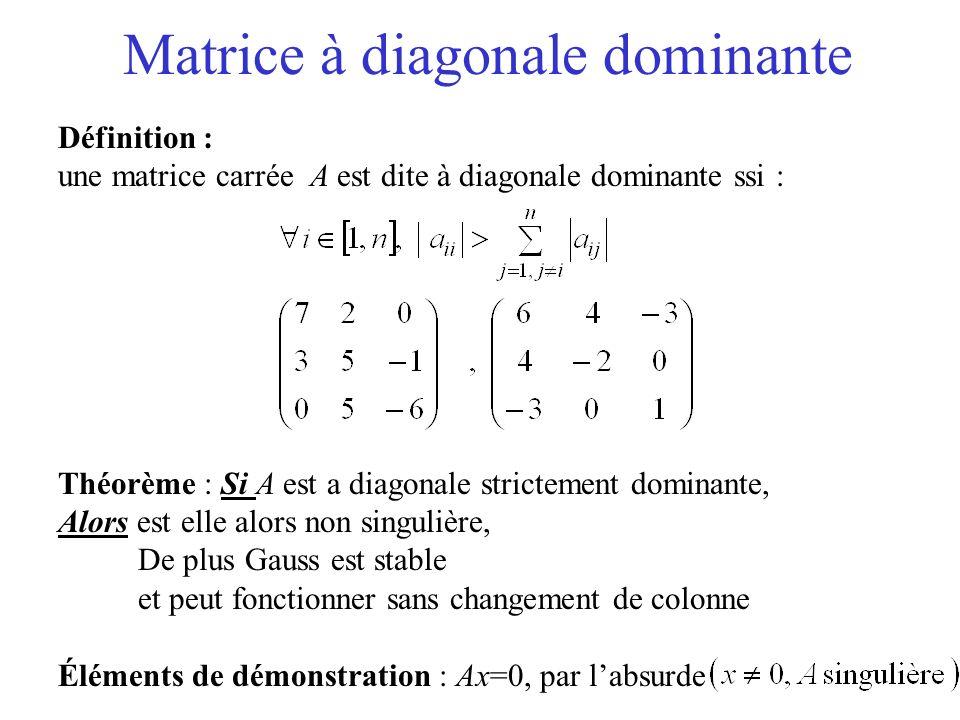 Matrice à diagonale dominante Définition : une matrice carrée A est dite à diagonale dominante ssi : Théorème : Si A est a diagonale strictement dominante, Alors est elle alors non singulière, De plus Gauss est stable et peut fonctionner sans changement de colonne Éléments de démonstration : Ax=0, par labsurde