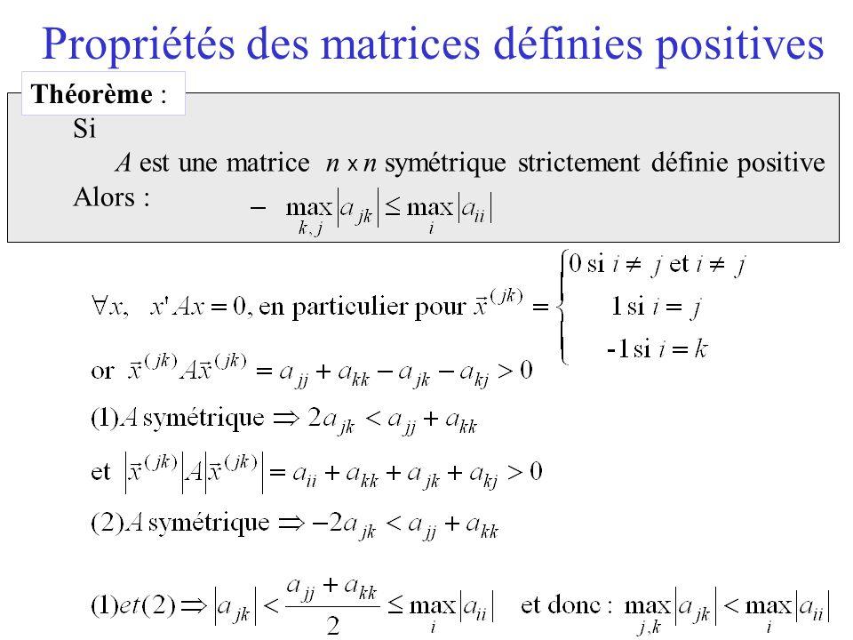 Propriétés des matrices définies positives Théorème : Si A est une matrice n x n symétrique strictement définie positive Alors :