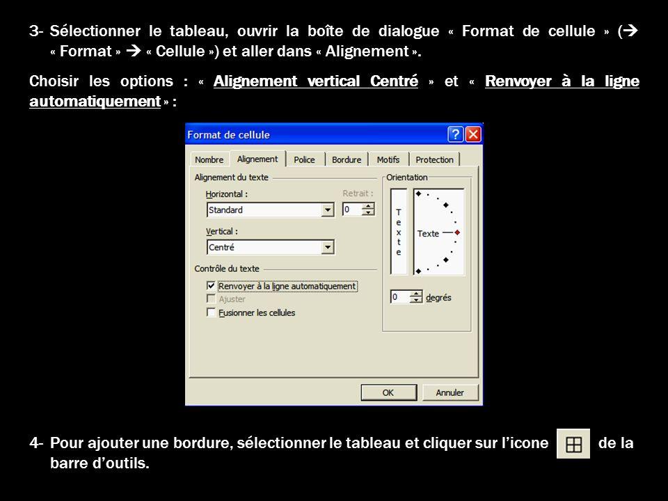 3- Sélectionner le tableau, ouvrir la boîte de dialogue « Format de cellule » ( « Format » « Cellule ») et aller dans « Alignement ». Choisir les opti