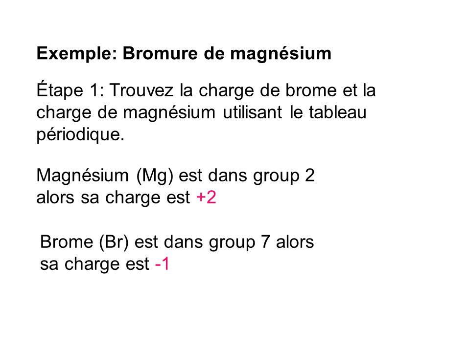 Exemple: Bromure de magnésium Étape 1: Trouvez la charge de brome et la charge de magnésium utilisant le tableau périodique. Magnésium (Mg) est dans g
