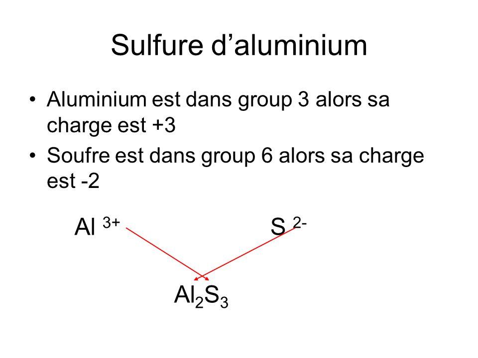 Sulfure daluminium Aluminium est dans group 3 alors sa charge est +3 Soufre est dans group 6 alors sa charge est -2 Al 3+ S 2- Al 2 S 3