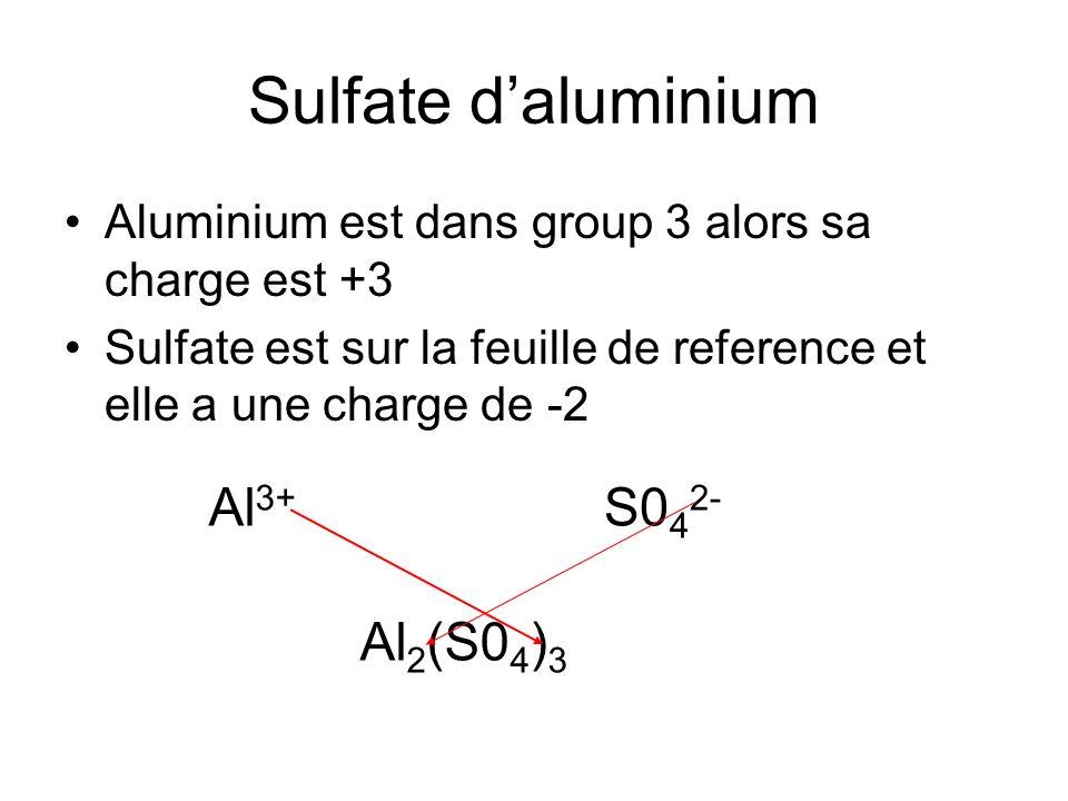 Sulfate daluminium Aluminium est dans group 3 alors sa charge est +3 Sulfate est sur la feuille de reference et elle a une charge de -2 Al 3+ S0 4 2-