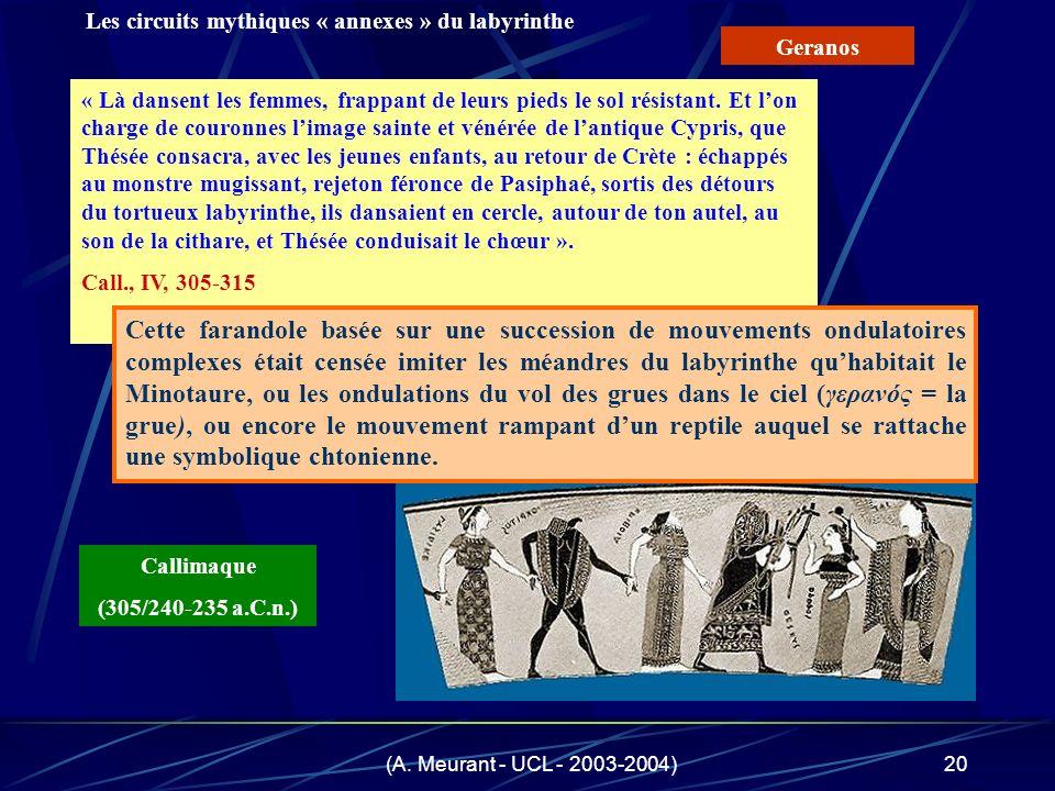 (A. Meurant - UCL - 2003-2004)20 Les circuits mythiques « annexes » du labyrinthe Geranos « Là dansent les femmes, frappant de leurs pieds le sol rési