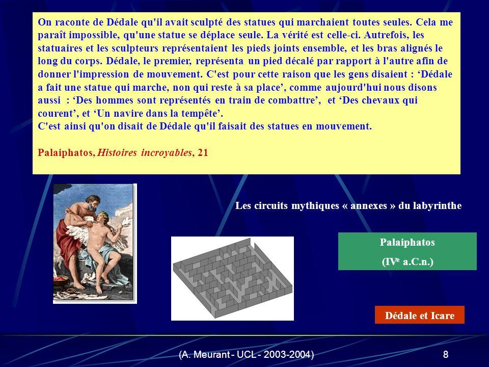 (A. Meurant - UCL - 2003-2004)8 On raconte de Dédale qu'il avait sculpté des statues qui marchaient toutes seules. Cela me paraît impossible, qu'une s