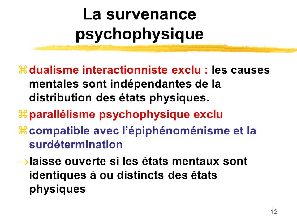 12 La survenance psychophysique dualisme interactionniste exclu : les causes mentales sont indépendantes de la distribution des états physiques.
