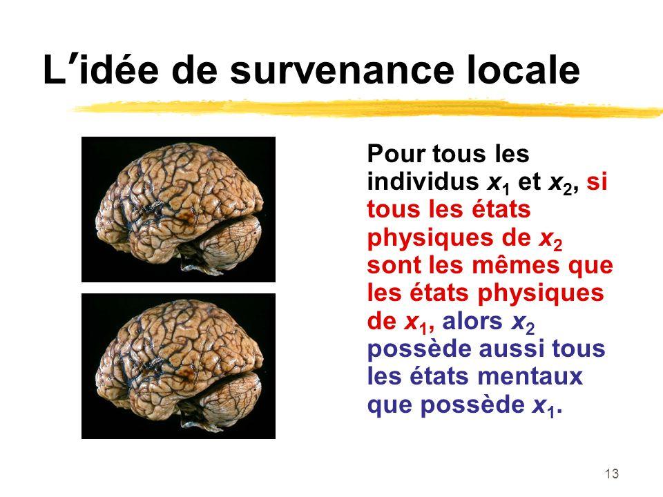 13 Lidée de survenance locale Pour tous les individus x 1 et x 2, si tous les états physiques de x 2 sont les mêmes que les états physiques de x 1, alors x 2 possède aussi tous les états mentaux que possède x 1.