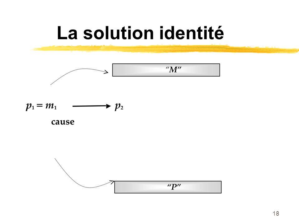 18 La solution identité