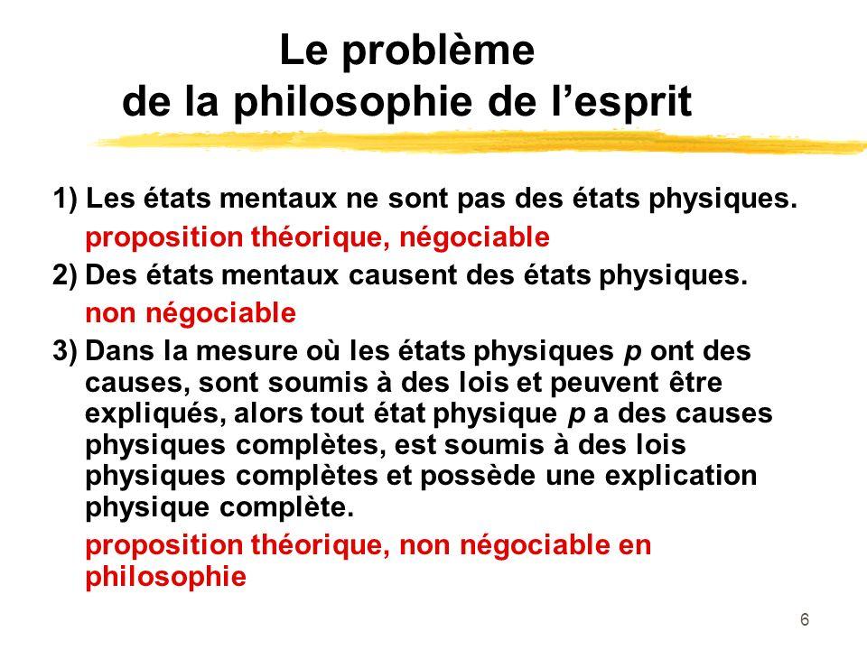 6 Le problème de la philosophie de lesprit 1) Les états mentaux ne sont pas des états physiques.