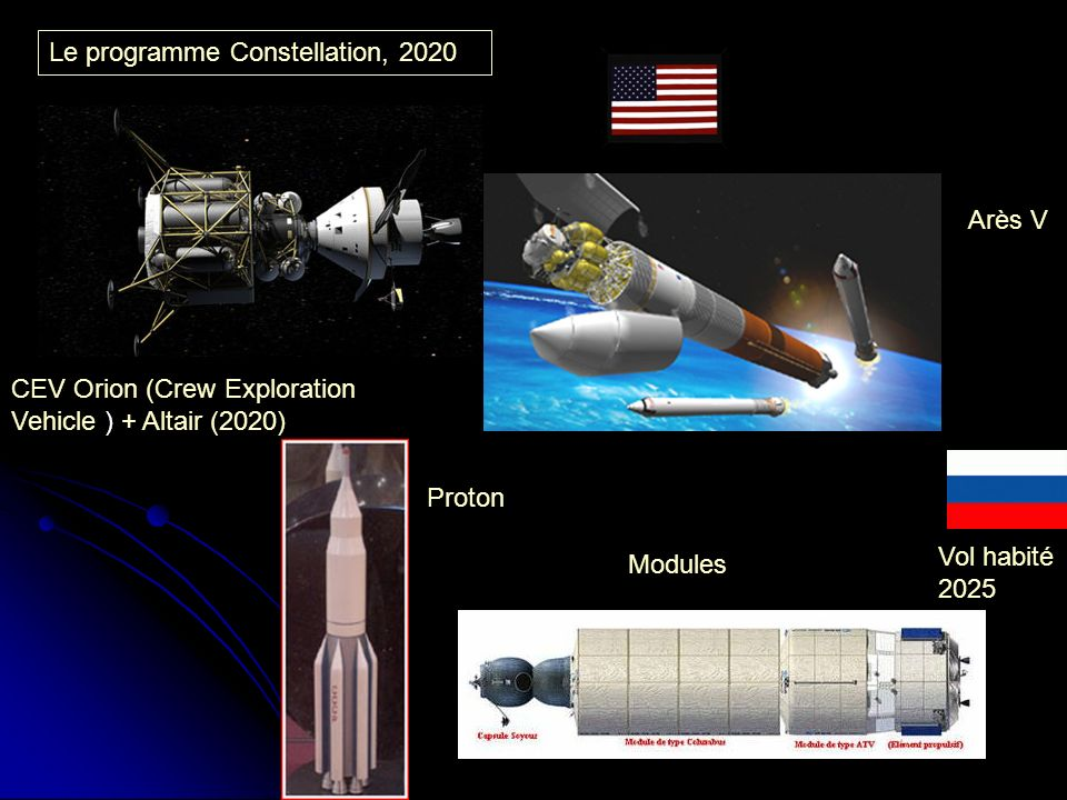 CEV Orion (Crew Exploration Vehicle ) + Altair (2020) Le programme Constellation, 2020 Arès V Vol habité 2025 Proton Modules