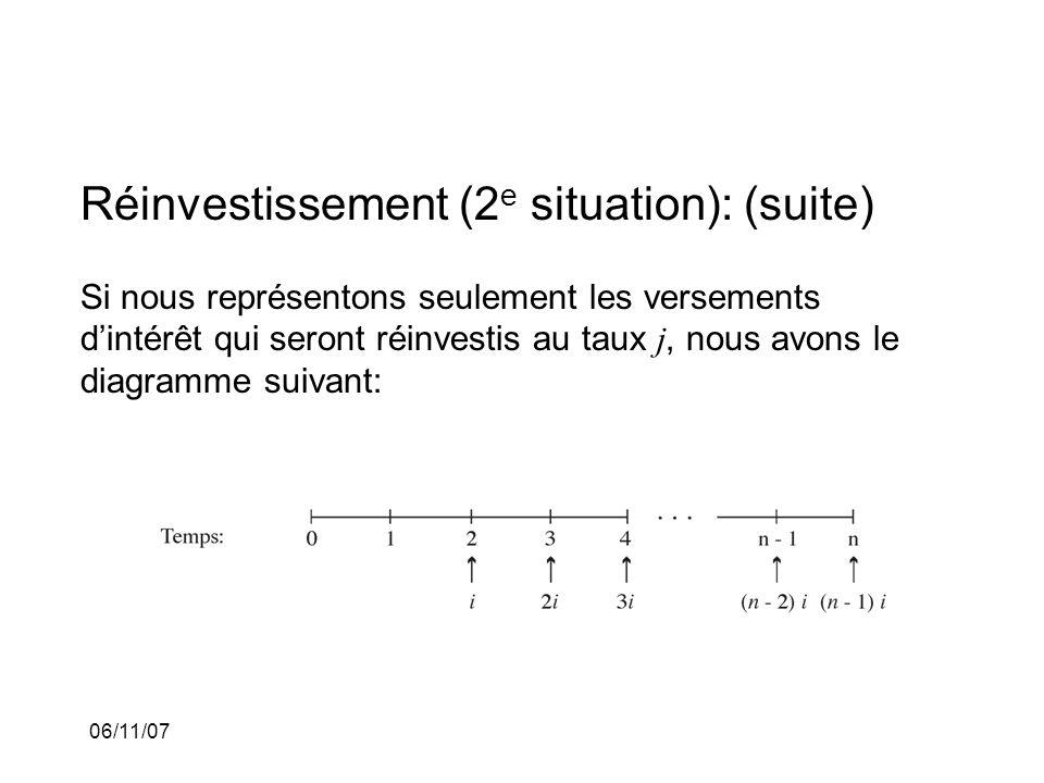 06/11/07 Réinvestissement (2 e situation): (suite) Si nous représentons seulement les versements dintérêt qui seront réinvestis au taux j, nous avons le diagramme suivant: