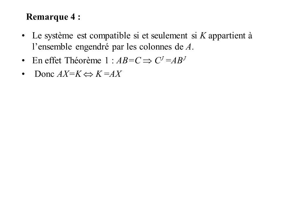 Remarque 4 : Le système est compatible si et seulement si K appartient à lensemble engendré par les colonnes de A. En effet Théorème 1 : AB=C C J =AB