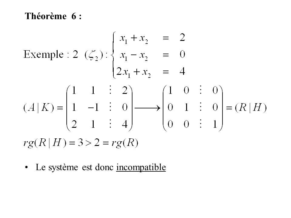 Théorème 6 : Le système est donc incompatible