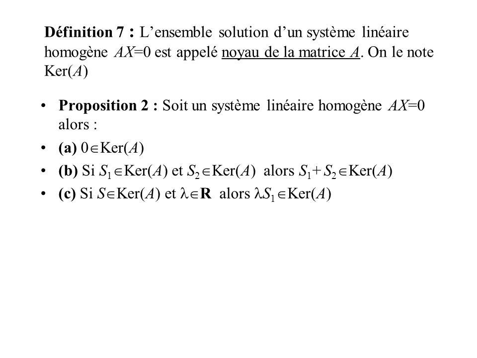 Définition 7 : Lensemble solution dun système linéaire homogène AX=0 est appelé noyau de la matrice A. On le note Ker(A) Proposition 2 : Soit un systè