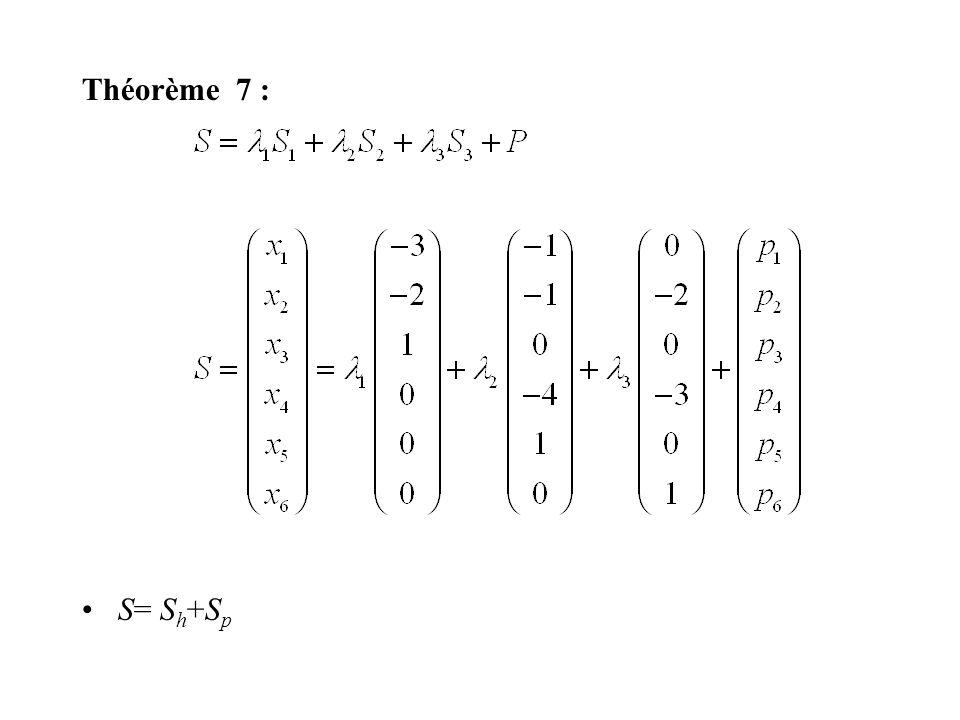 Théorème 7 : S= S h +S p