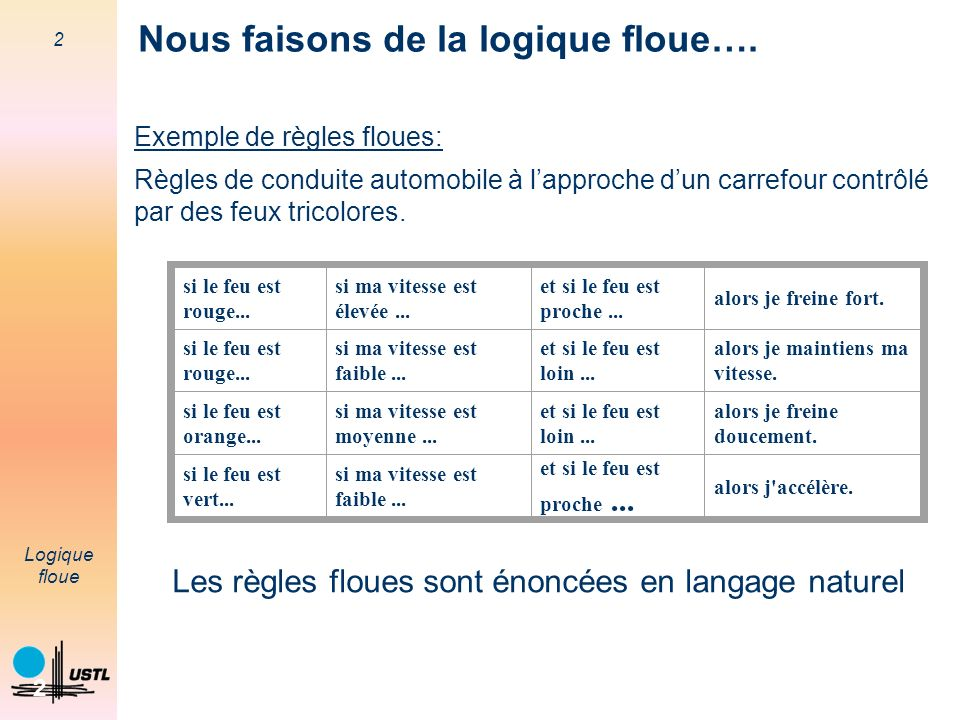 63 Logique floue 63 This is the end of this part! This is the end of this part!