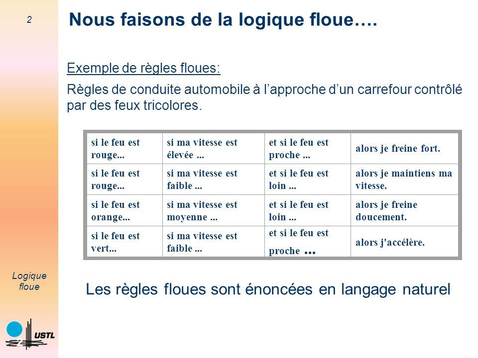 23 Logique floue 23 Opérateurs 2 exceptions notables : 2.En logique floue, on peut être A et non A en même temps.