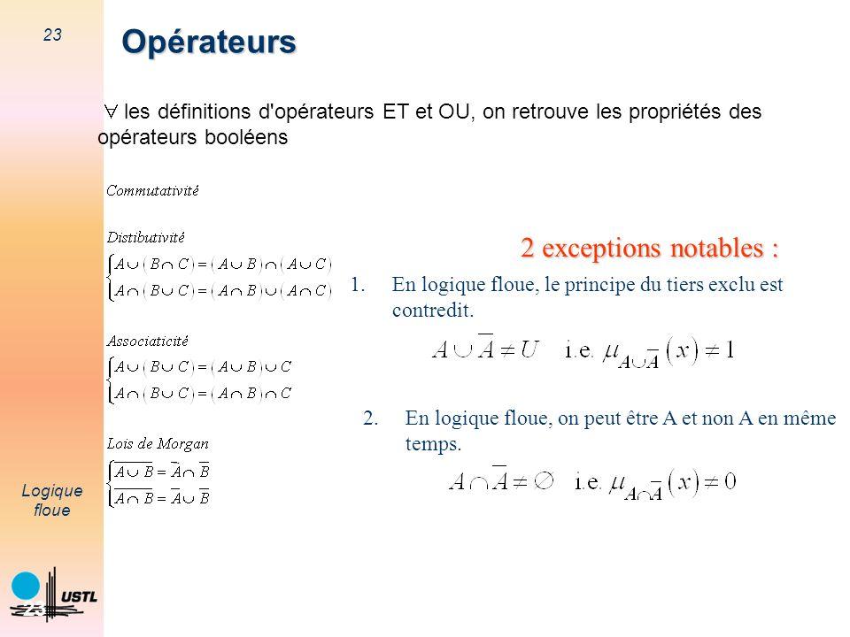 23 Logique floue 23 Opérateurs 2 exceptions notables : 2.En logique floue, on peut être A et non A en même temps. 1.En logique floue, le principe du t