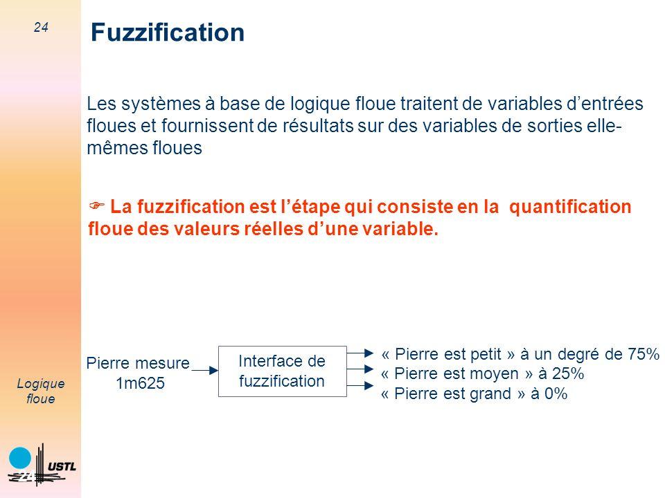 24 Logique floue 24 Fuzzification La fuzzification est létape qui consiste en la quantification floue des valeurs réelles dune variable. Interface de