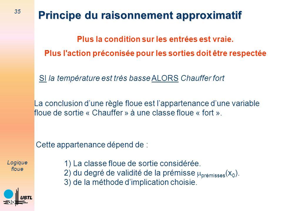 35 Logique floue 35 Principe du raisonnement approximatif Plus la condition sur les entrées est vraie. Plus l'action préconisée pour les sorties doit