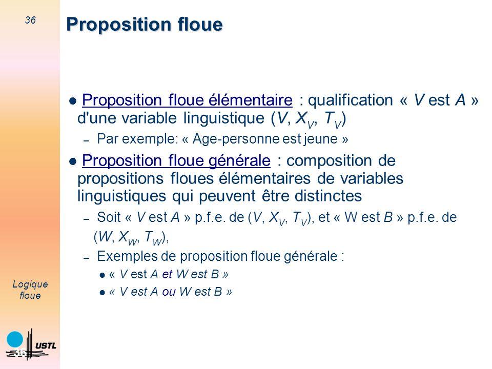 36 Logique floue 36 Proposition floue élémentaire : qualification « V est A » d'une variable linguistique (V, X V, T V ) – Par exemple: « Age-personne