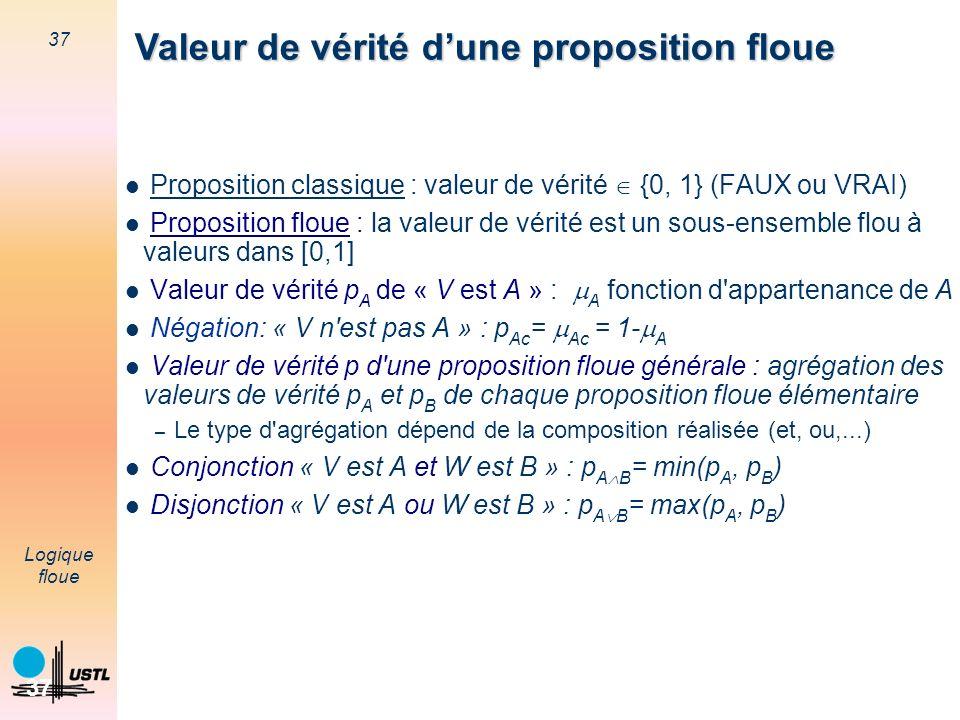 37 Logique floue 37 Proposition classique : valeur de vérité {0, 1} (FAUX ou VRAI) Proposition floue : la valeur de vérité est un sous-ensemble flou à