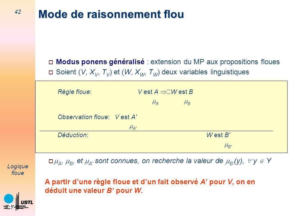 42 Logique floue 42 Modus ponens généralisé : extension du MP aux propositions floues Soient (V, X V, T V ) et (W, X W, T W ) deux variables linguisti