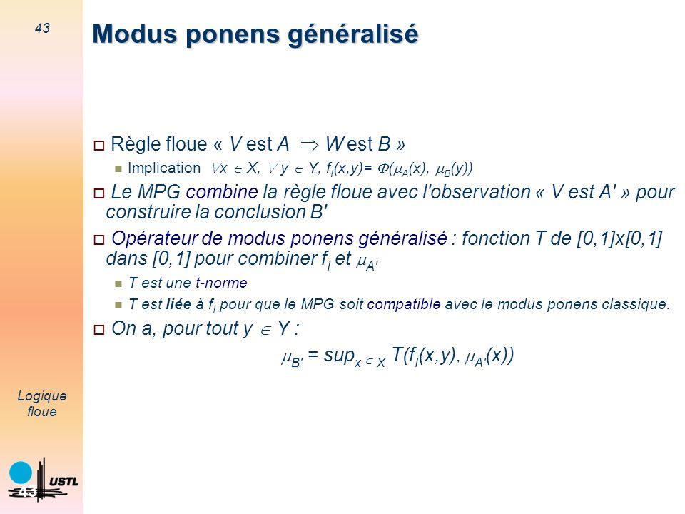 43 Logique floue 43 Règle floue « V est A W est B » Implication x X, y Y, f I (x,y)= ( A (x), B (y)) Le MPG combine la règle floue avec l'observation