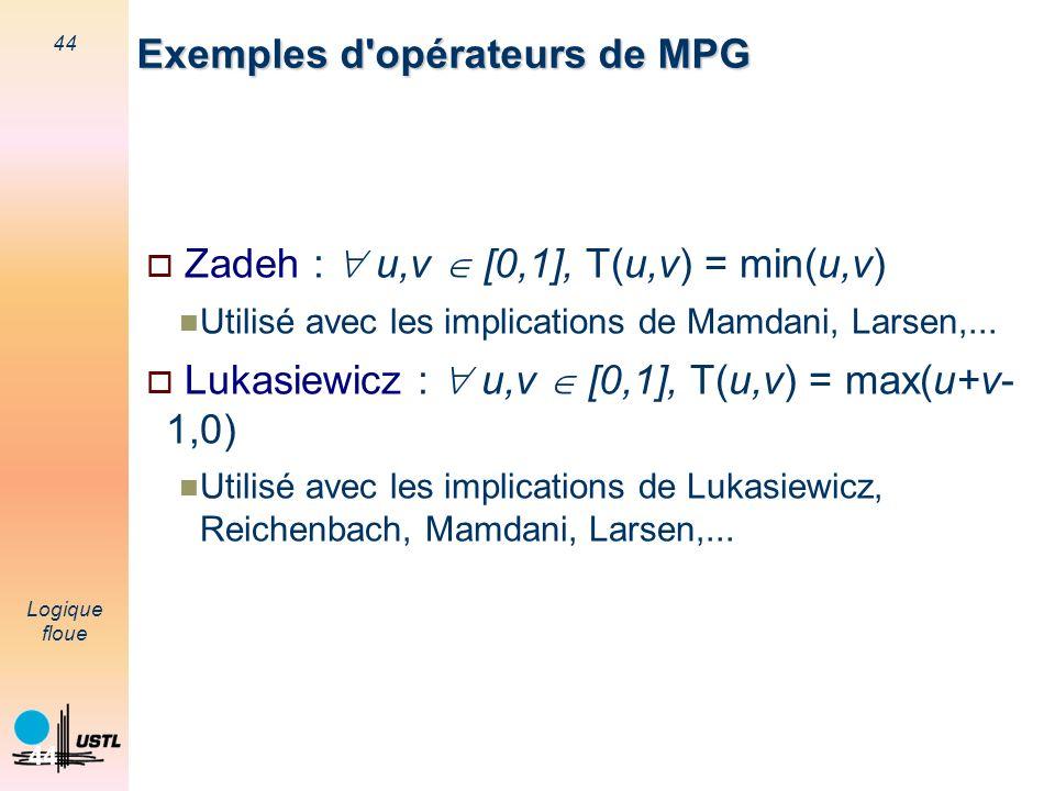 44 Logique floue 44 Exemples d'opérateurs de MPG Zadeh : u,v [0,1], T(u,v) = min(u,v) Utilisé avec les implications de Mamdani, Larsen,... Lukasiewicz