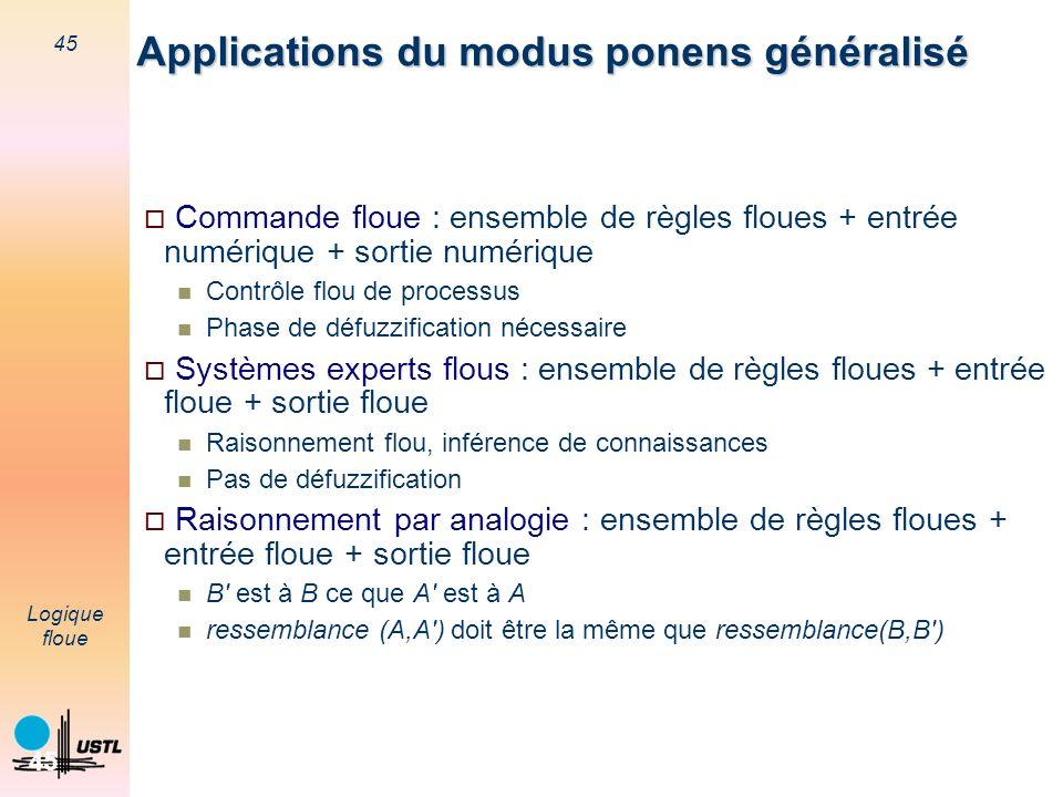 45 Logique floue 45 Applications du modus ponens généralisé Commande floue : ensemble de règles floues + entrée numérique + sortie numérique Contrôle