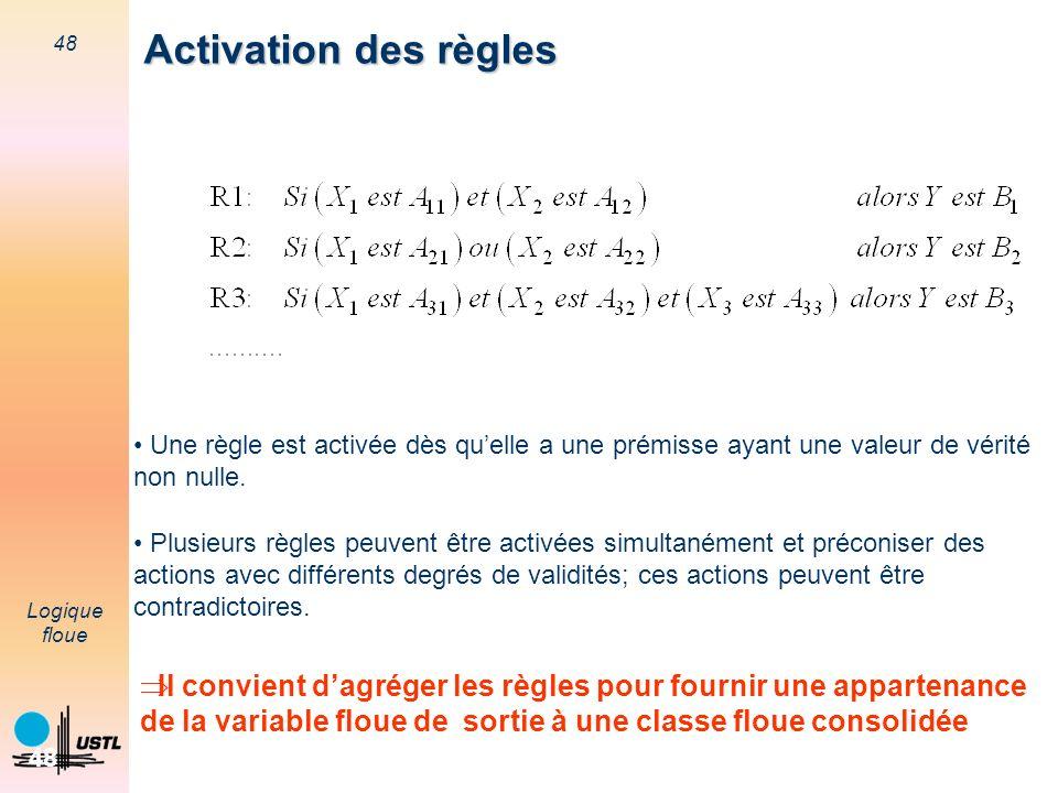 48 Logique floue 48 Activation des règles Une règle est activée dès quelle a une prémisse ayant une valeur de vérité non nulle. Plusieurs règles peuve