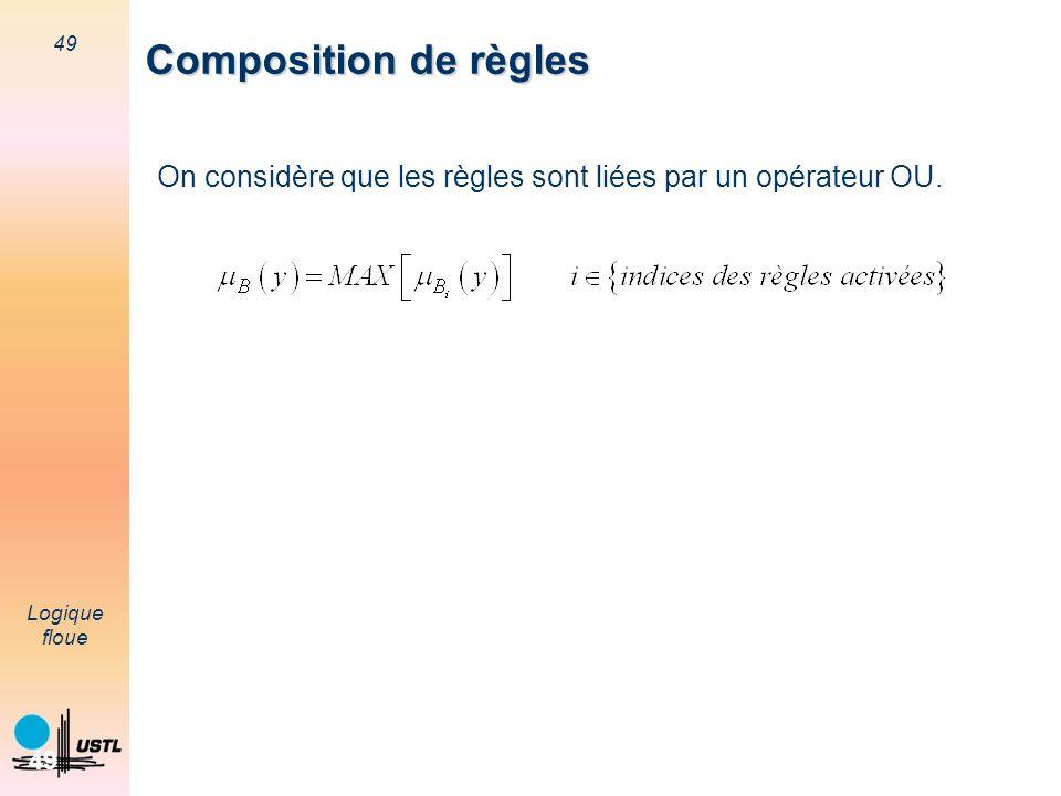 49 Logique floue 49 Composition de règles On considère que les règles sont liées par un opérateur OU.