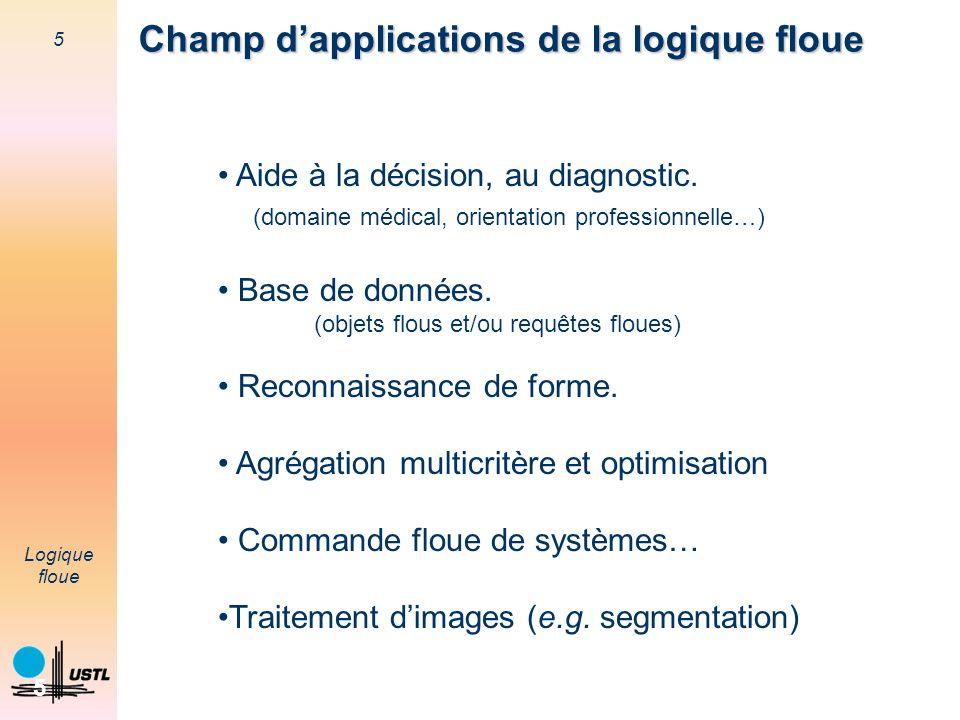 5 Logique floue 5 Champ dapplications de la logique floue Aide à la décision, au diagnostic. (domaine médical, orientation professionnelle…) Base de d