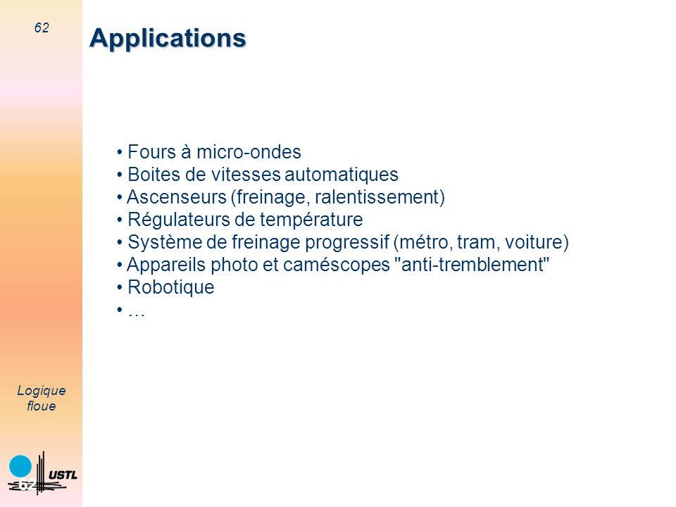 62 Logique floue 62 Applications Fours à micro-ondes Boites de vitesses automatiques Ascenseurs (freinage, ralentissement) Régulateurs de température