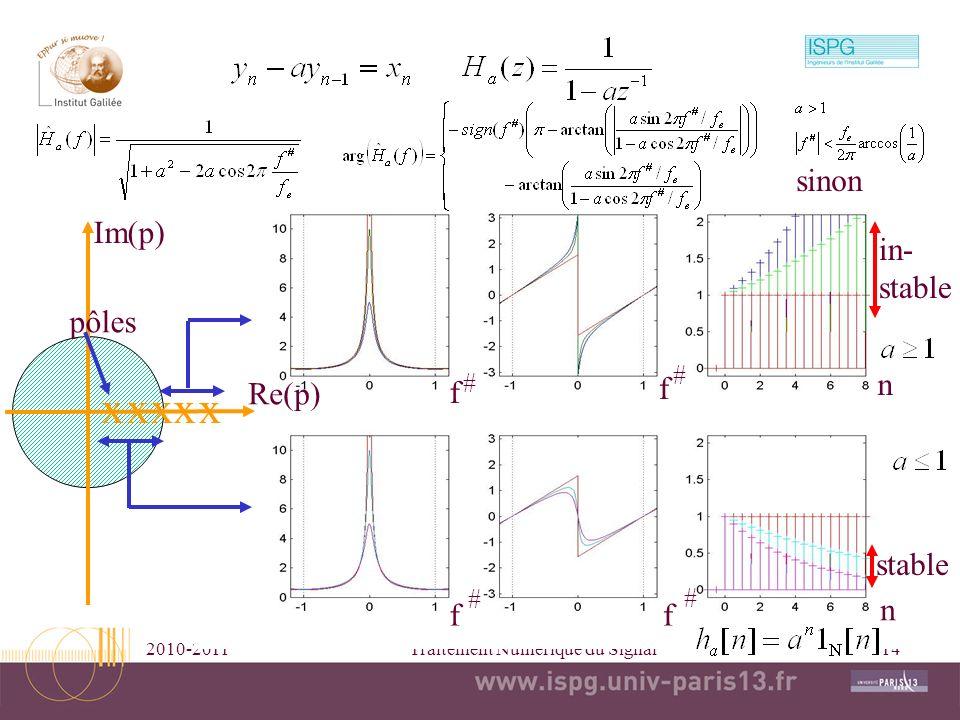 2010-2011Traitement Numérique du Signal14 Re(p) Im(p) xxxxx pôles stable in- stable n n ff f f # # # # sinon
