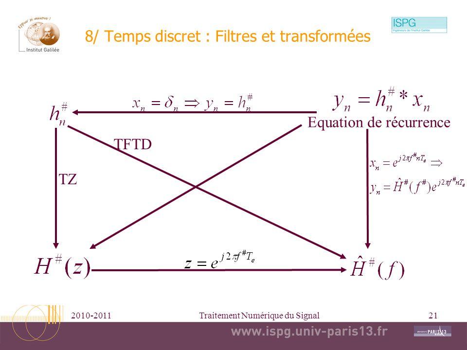 2010-2011Traitement Numérique du Signal21 8/ Temps discret : Filtres et transformées TZ TFTD Equation de récurrence