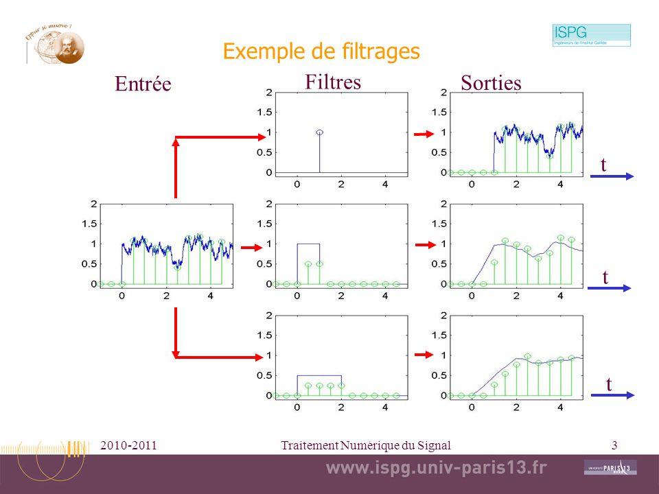 2010-2011Traitement Numérique du Signal3 Exemple de filtrages Entrée Filtres Sorties t t t