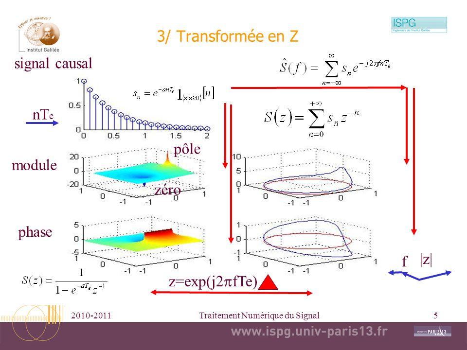 2010-2011Traitement Numérique du Signal5 3/ Transformée en Z module phase z=exp(j2 fTe) signal causal |z| f nT e pôle zéro